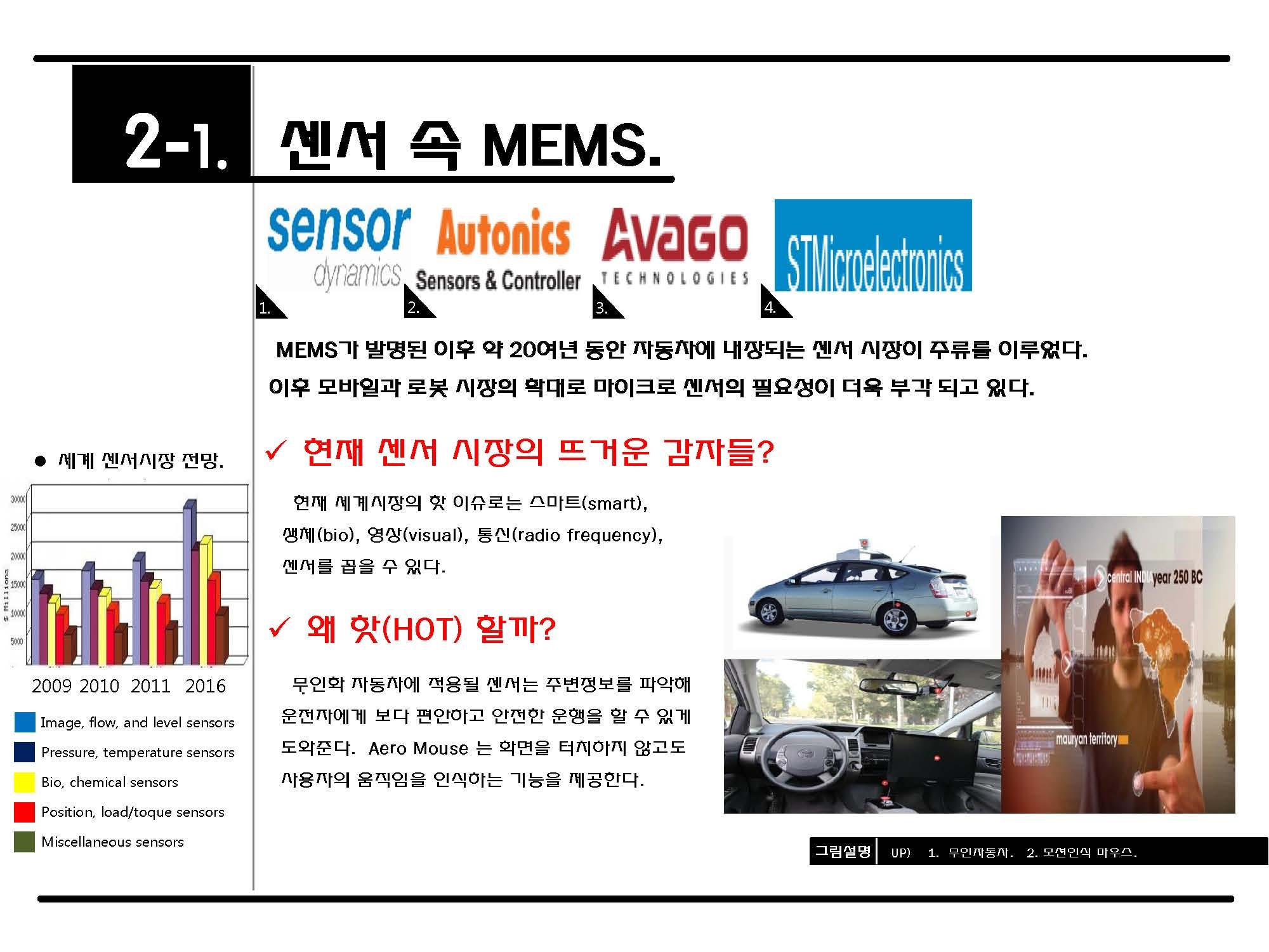 MEMS_페이지_3.jpg